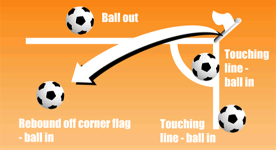 soccer ball in or out of play